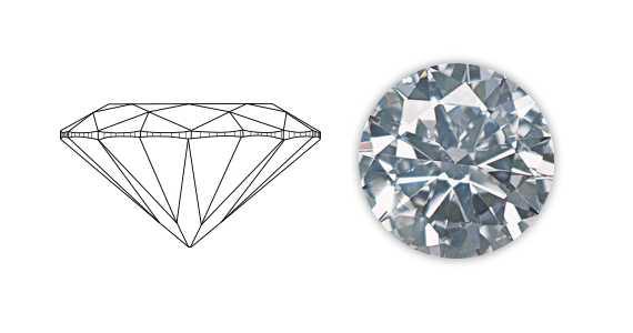 diamond district new york